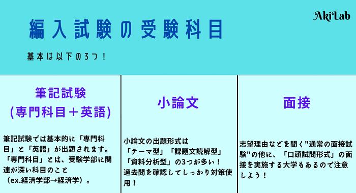 編入試験の受験科目表